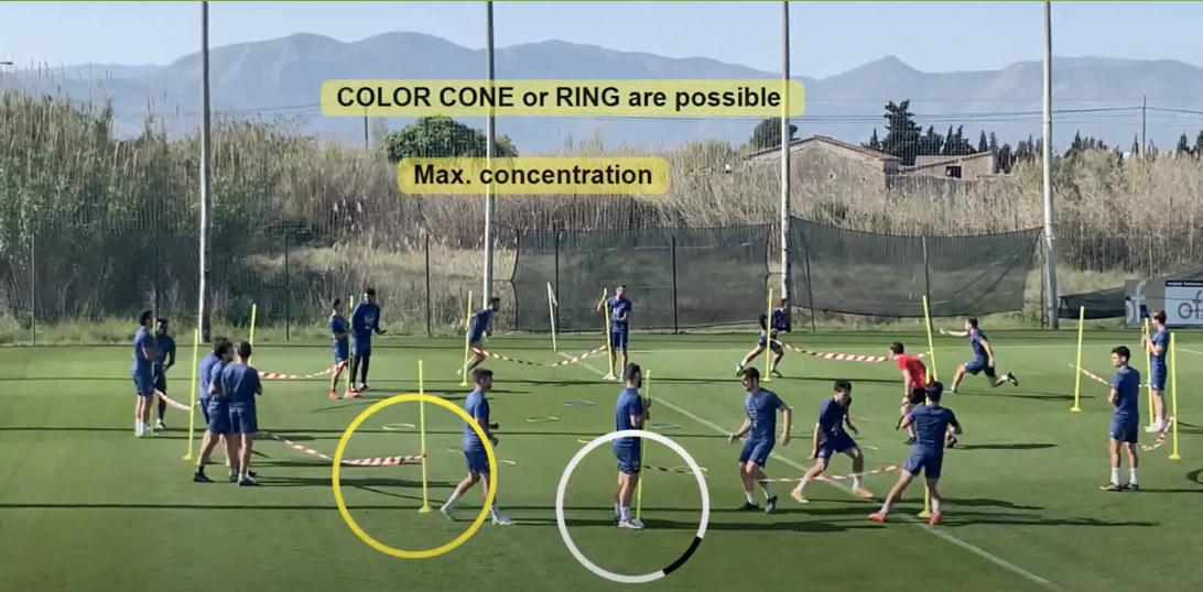 Propuesta práctica de calentamiento lúdico en un equipo de fútbol profesional (con vídeos).